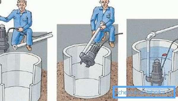 Схема монтажа глубинного насоса.