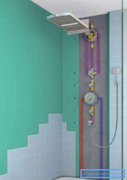 Схема монтажа встроенного смесителя для душевой комнаты