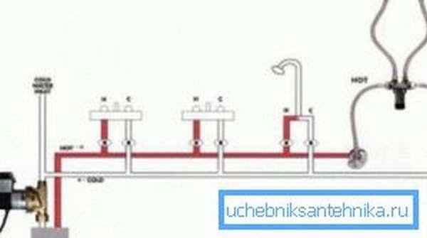 Схема нагрева воды для дачи в смесителе