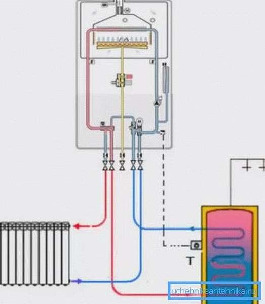 Схема нагрева воды в газовом приборе