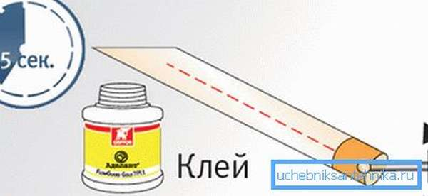 Схема нанесения химического вещества.