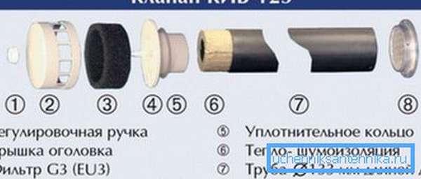 Схема настенного вентиляционного клапана