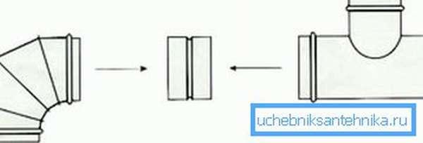 Схема ниппельного соединения вентканалов