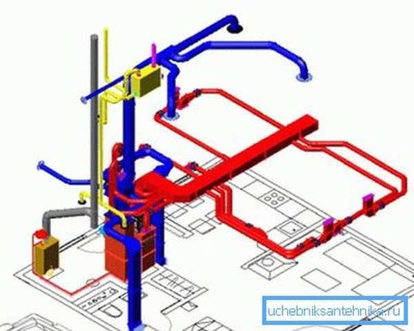 Схема обустройства воздушного отопления с централизованным подогревом воздуха