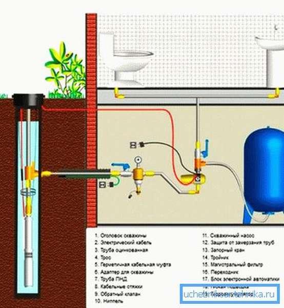 Схема обвязки насоса с адаптером