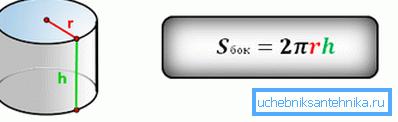 Схема определения площади верхней поверхности трубы
