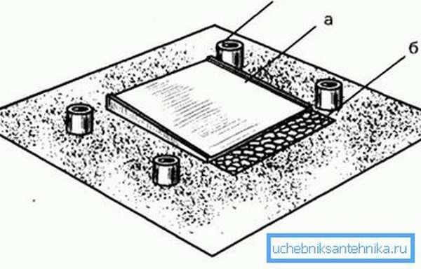 Схема основания под душевую кабинку с дренажной ямой