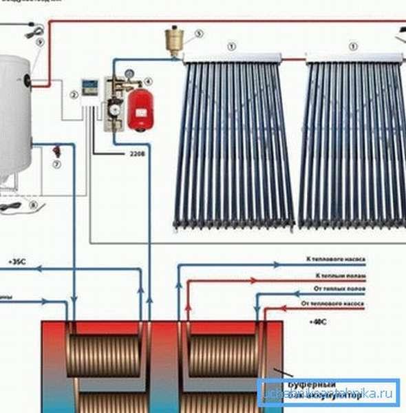 Схема отопительной системы с использованием солнечного коллектора
