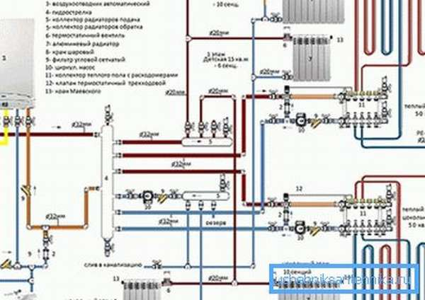 Схема отопления коттеджа