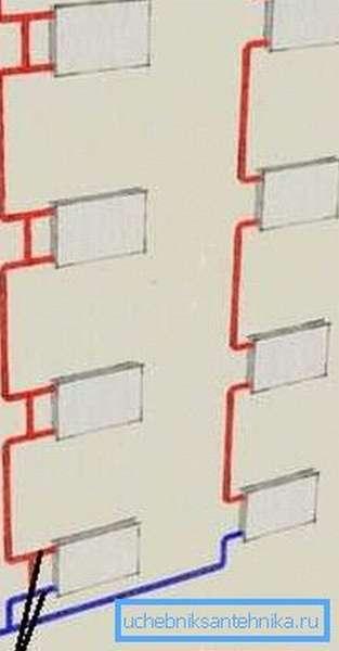 Схема отопления многоэтажки.