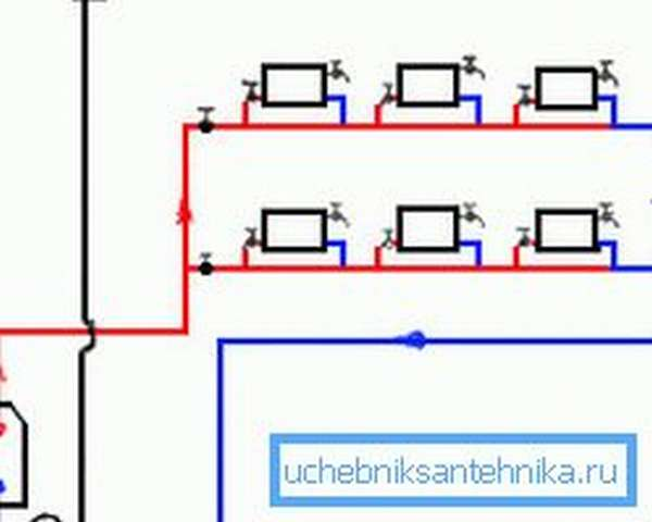 Схема отопления с горизонтальными стояками