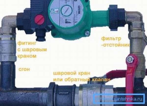 Схема отопления с принудительной циркуляцией закрытого типа обязательно должна включать в себя узел, собранный так, как показано на картинке, это обеспечит его надежность и простоту ремонтных работ в случае необходимости