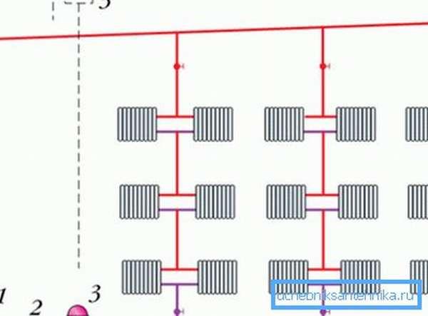 Схема отопления с вертикальными стояками