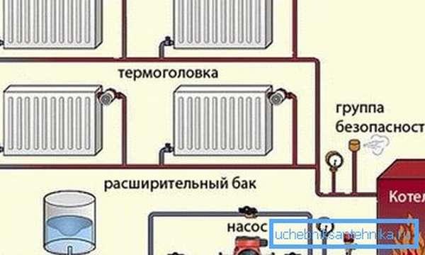 Схема отопления с жидким теплоносителем
