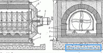 Схема печи для отжига труб.