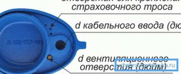 Схема пластиковой крышки с указанием технологических отверстий