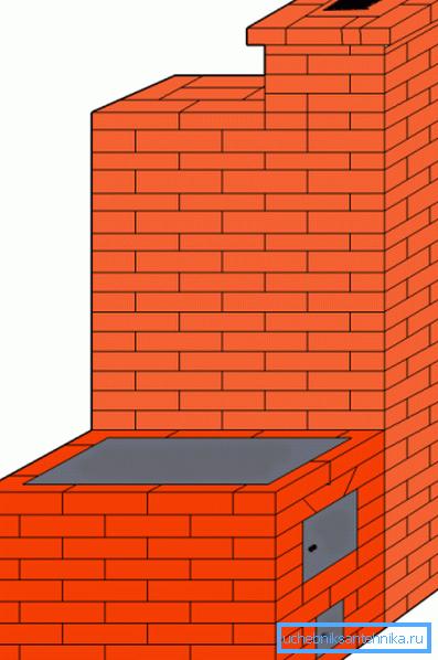 Схема плиты с щитками для строительства на даче