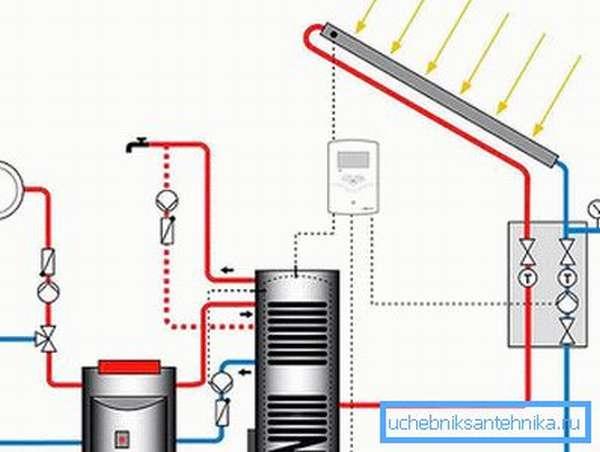 Схема подключения котла на альтернативном топливе
