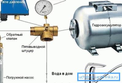 Схема подключения гидроаккумулятора.