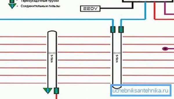 Схема подключения карбонового теплого пола к электросети