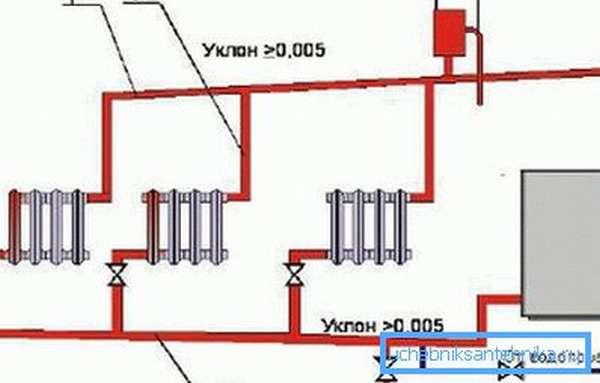 Схема подключения котла к трубам отопления