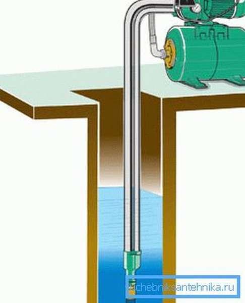 Схема подключения наружного насоса