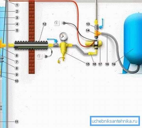 Схема подключения с гидроаккумулятором (см. описание в тексте)