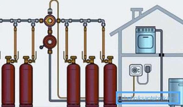 Схема подключения шести резервуаров с газом