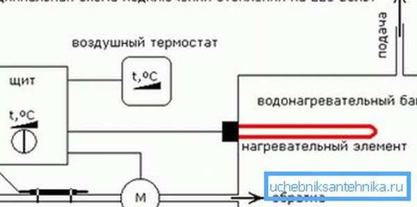 Схема подключения ТЭН и автоматики.