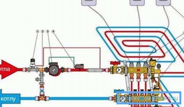 Схема подключения водяного пола