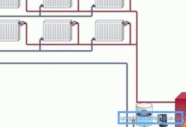 Схема, показывающая основные элементы отопительного контура