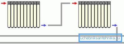 Схема последовательного подключения батарей