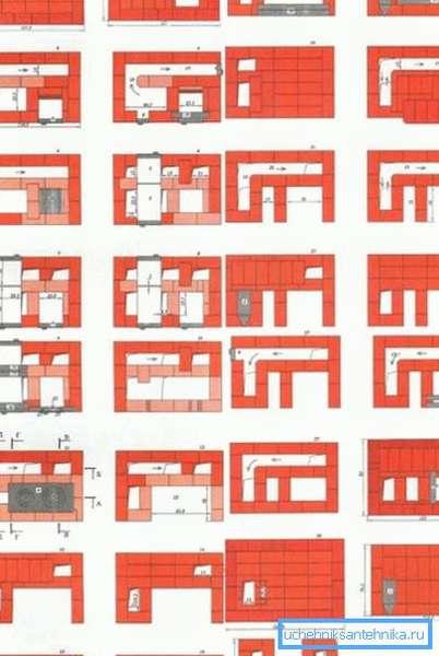Схема последовательности проведения кладки с указанием размеров