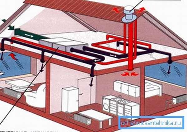 Схема принудительной вентиляции жилого дома.