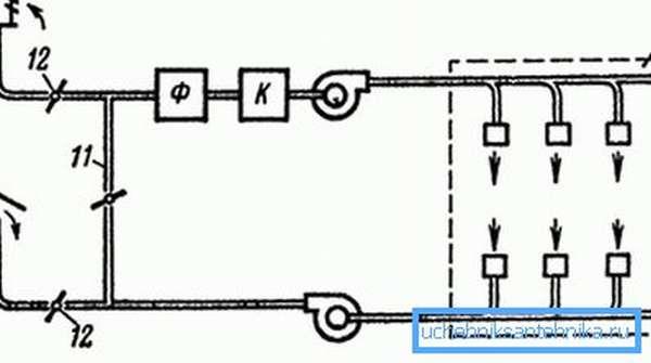 Схема приточно-вытяжного устройства