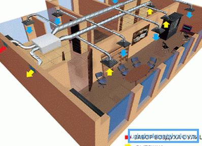 Схема приточно-вытяжной системы