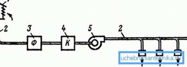 Схема приточного устройства