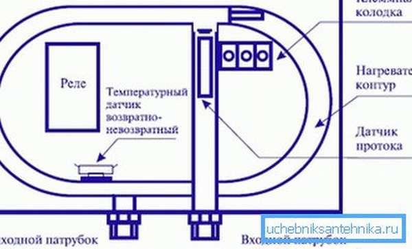 Схема проточного нагревателя.