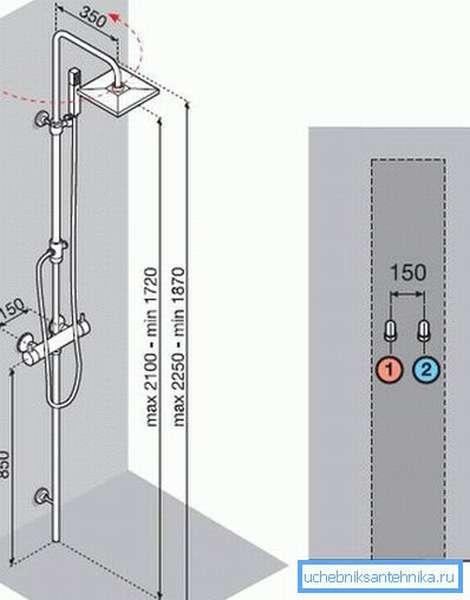 Схема проведения монтажа