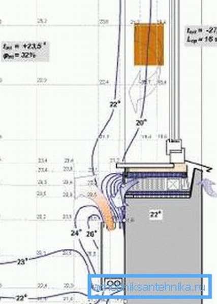 Схема работы приточного клапана, расположенного под подоконником