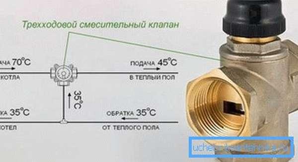 Схема работы трехходового клапана.