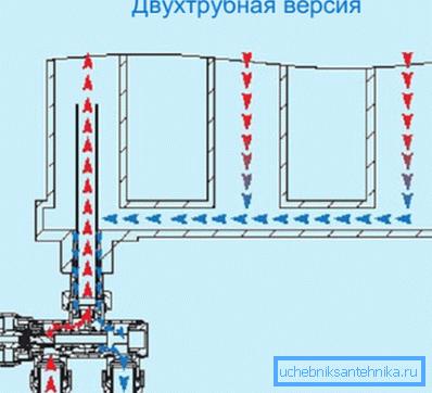 Схема расположения направляющей потока.