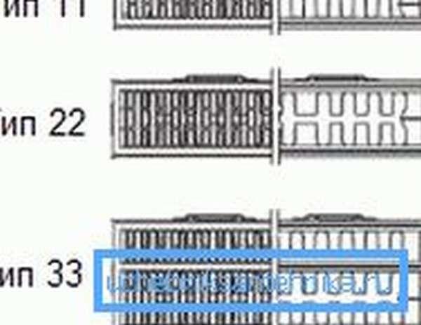 Схема расположения панелей