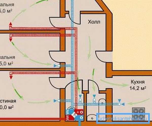 Схема расположения воздуховодных каналов в жилой квартире.