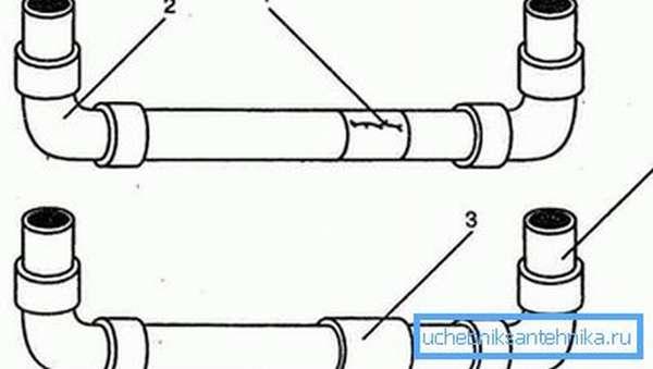Схема ремонта поврежденного участка трубопровода