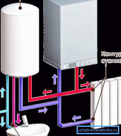 Схема с одноконтурным котлом и бойлером косвенного нагрева.