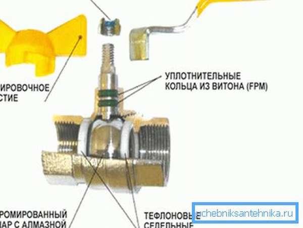 Схема шарового механизма