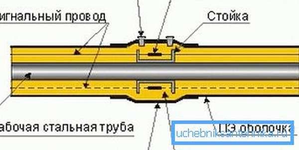 Схема соединения элементов.