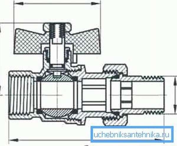 Схема соединения с использованием накидной гайки