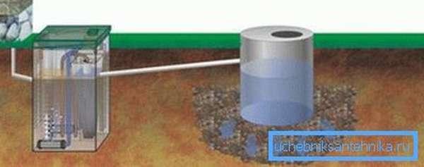 Схема соединения септика и фильтрующего колодца